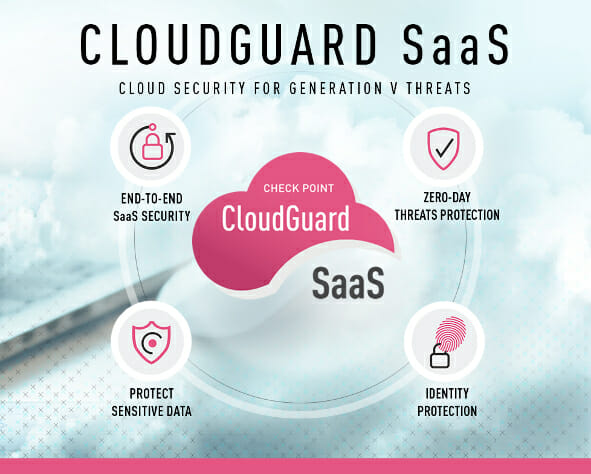 Check Point CloudGuard schützt vor Account Hijacking. (c) Check Point